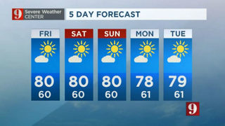 Orlando weather forecast, radar