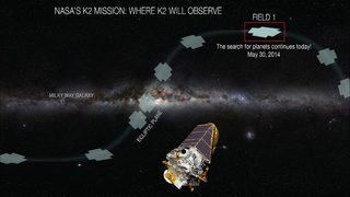 Another 8-planet solar system? 7 things about Kepler