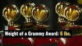 The Grammys – By the Numbers